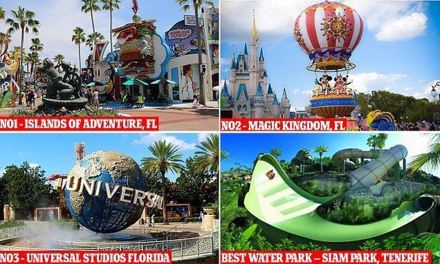The world's best amusement and water parks 2019 named by TripAdvisor
