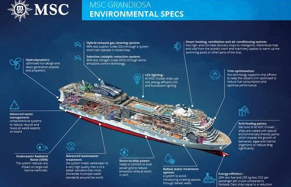 MSC Cruises to Become First Fully Carbon Neutral Major Cruise Line