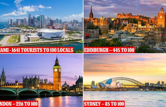 Revealed: The cities with the highest tourist-to-local ratios