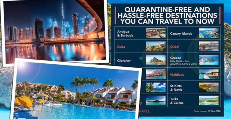 Holidays: Full list of quarantine-free countries to travel to from Canaries to Caribbean