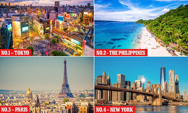 Revealed: The 50 most Instagrammable places in the world for 2021