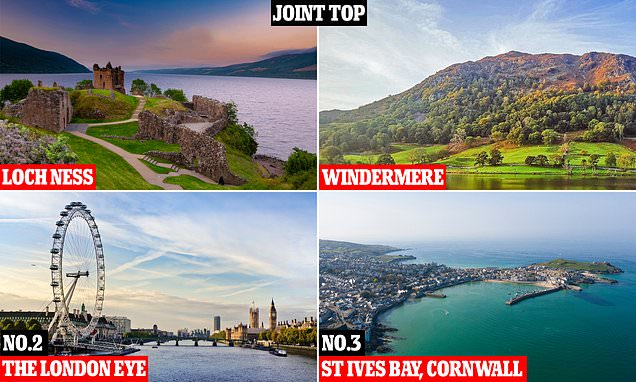 Views of Loch Ness and Windermere voted as most picturesque in the UK