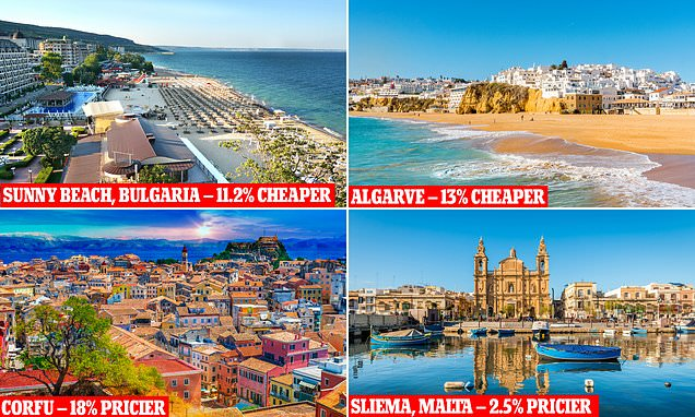 The holiday hotspots that are cheaper and more expensive than 2020