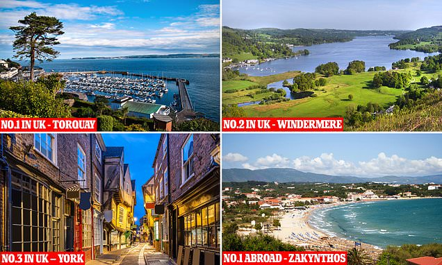 Tripadvisor reveals fastest-growing summer destinations for Britons